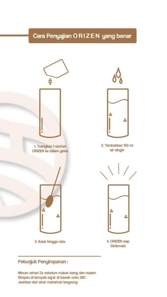 cara menggunakan orizen